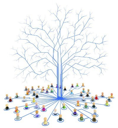 Network people tree roots 400x443 123RF 56549846 s